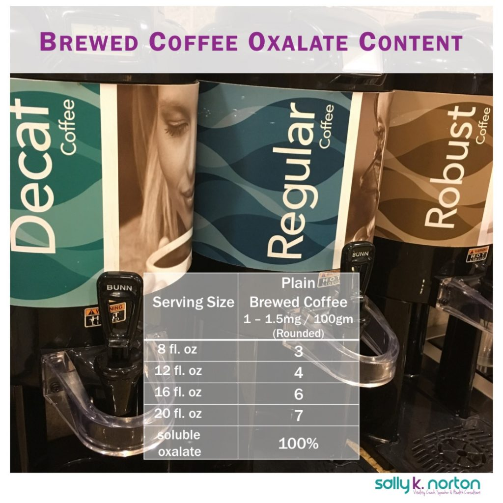 Coffee urns with overlaid table of oxalate content by cup volume.
